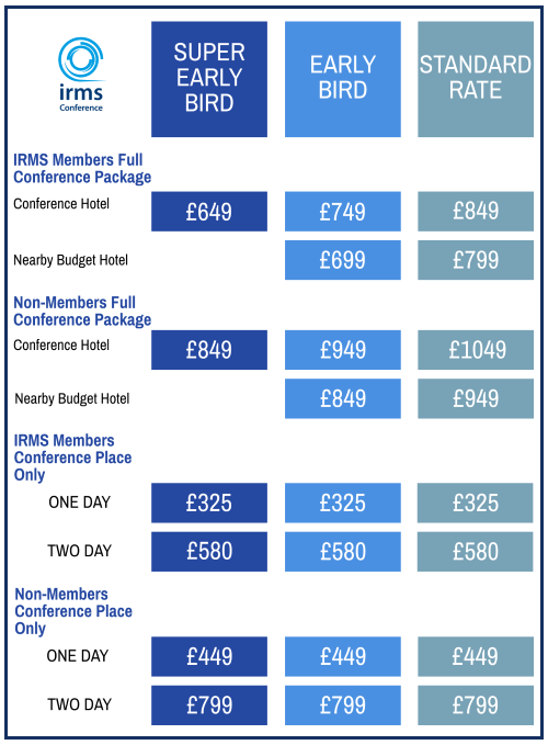 IRMS conference price list